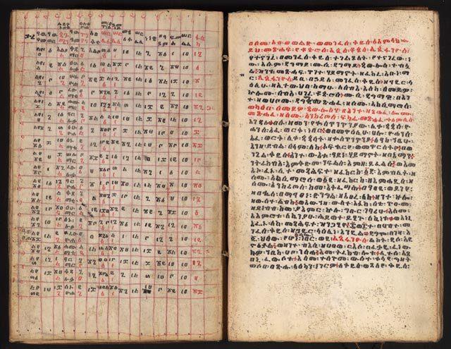 Ethiopian Holy Days and Calendar