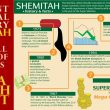 Shemitah Mystery! 23 Nations Around The World Stock Market Crashes Now Happening