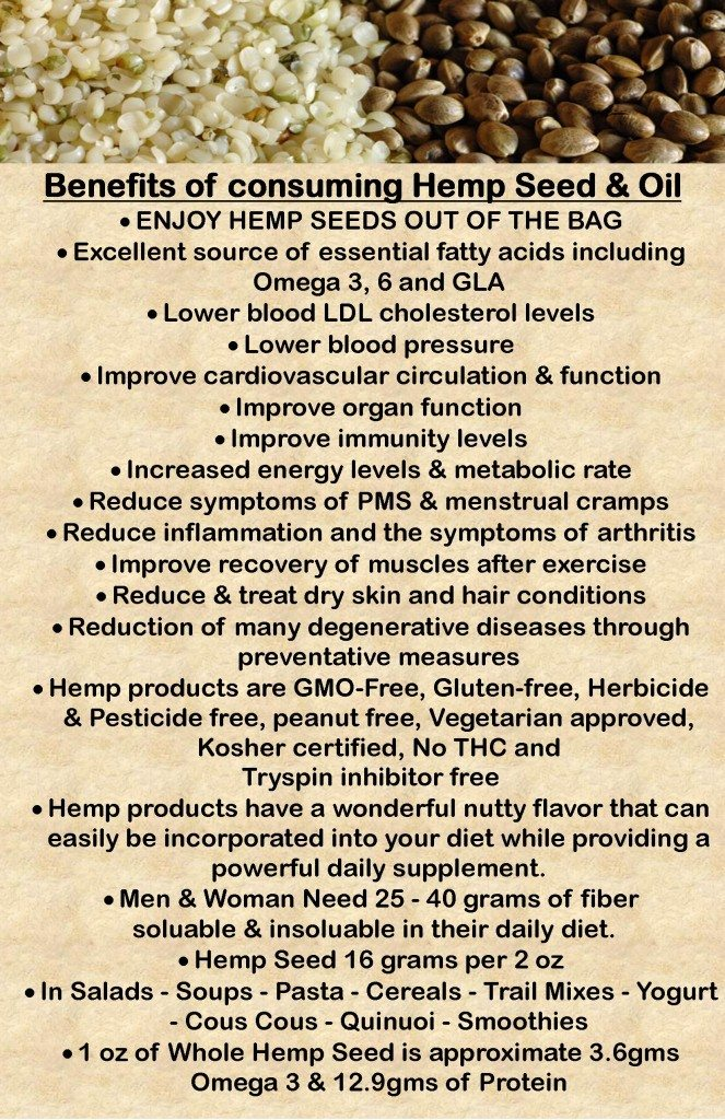 benefits-of-hemp-seed-oil