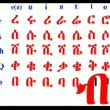 Learn Amharic Now!!! The Entire Order - The Language of RasTafari
