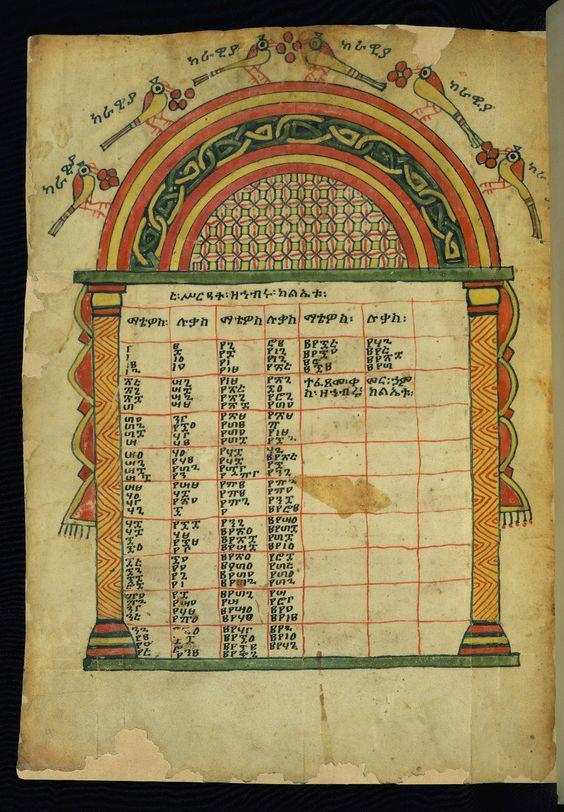 Illuminated Manuscript, Ethiopian canon tables, Canon table, Walters Manuscript W.838, fol. 2v